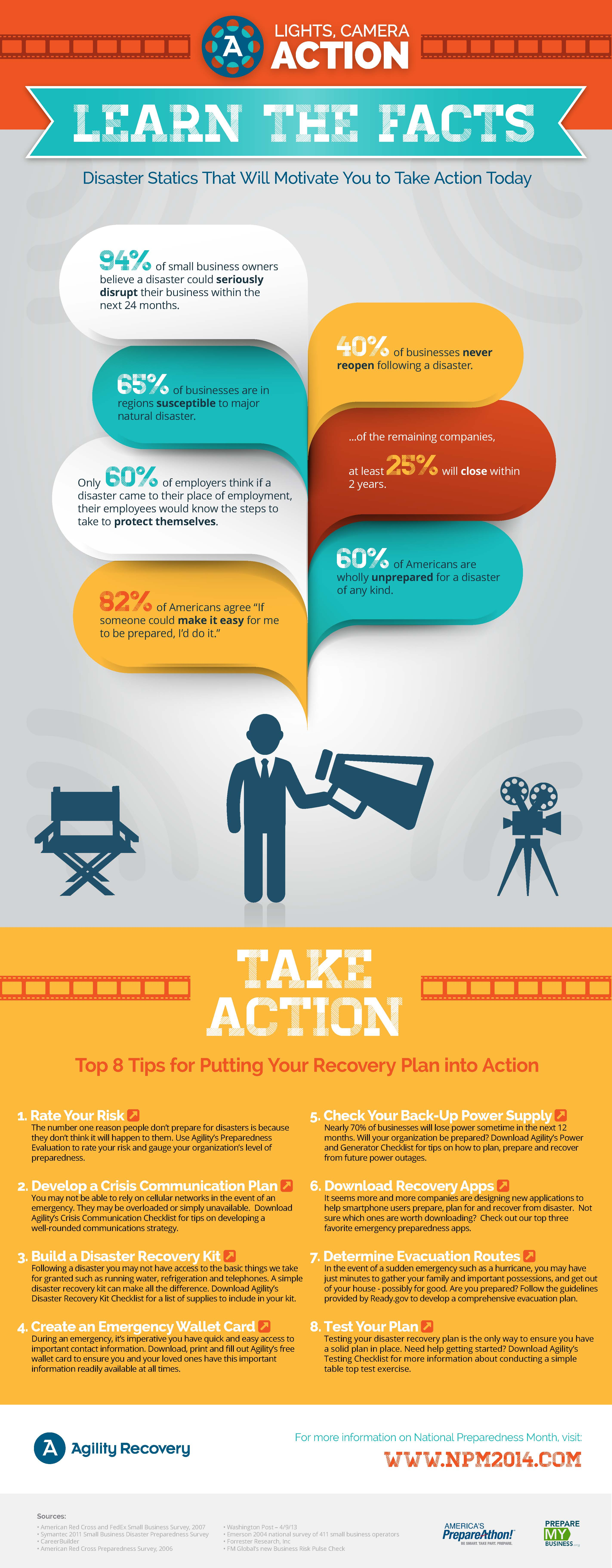 8 Tips for Putting Your DR Plan into Action [Infographic] - Featured Image