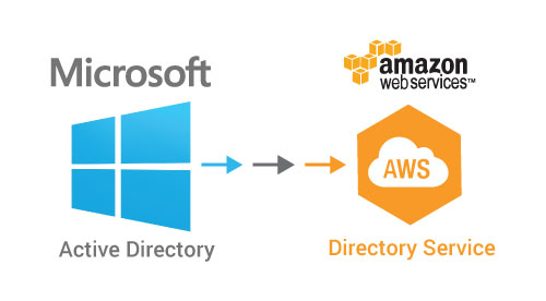 Active-Directory-vs-AWS-Directory-Service