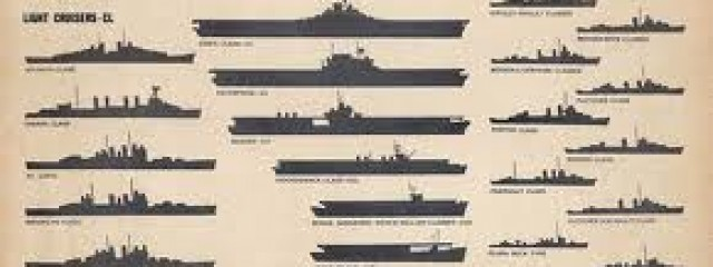 the naval analogy for network operators
