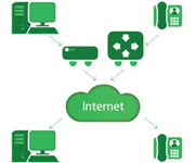 VoIP Providers, VoIP graphic