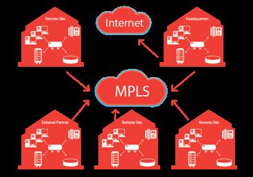 MPLS Network, MPLS Broker Graphic