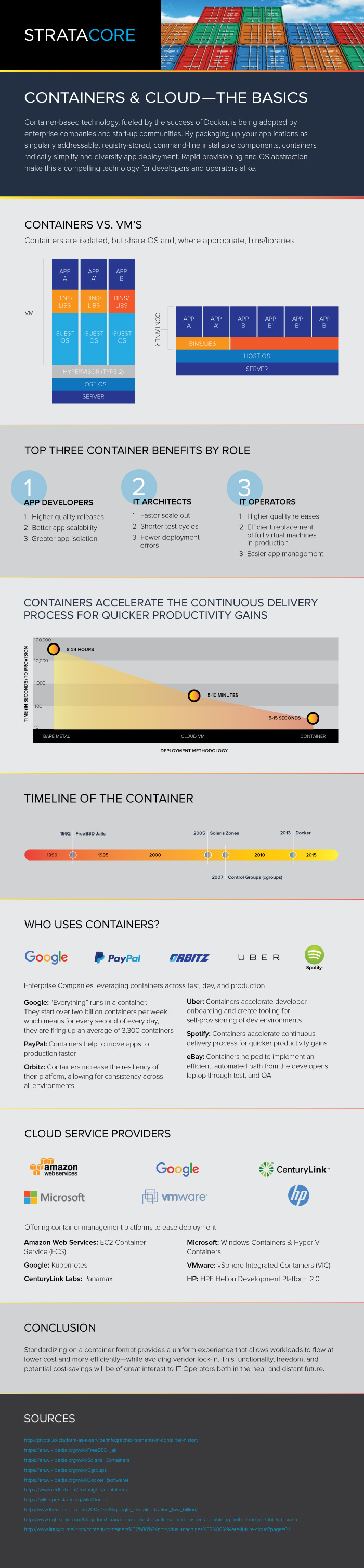 Container-Infographic-final.jpg