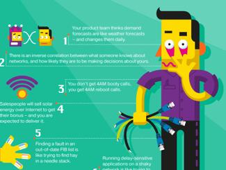 10 Things That Make Network Engineers Grumpy - Featured Image
