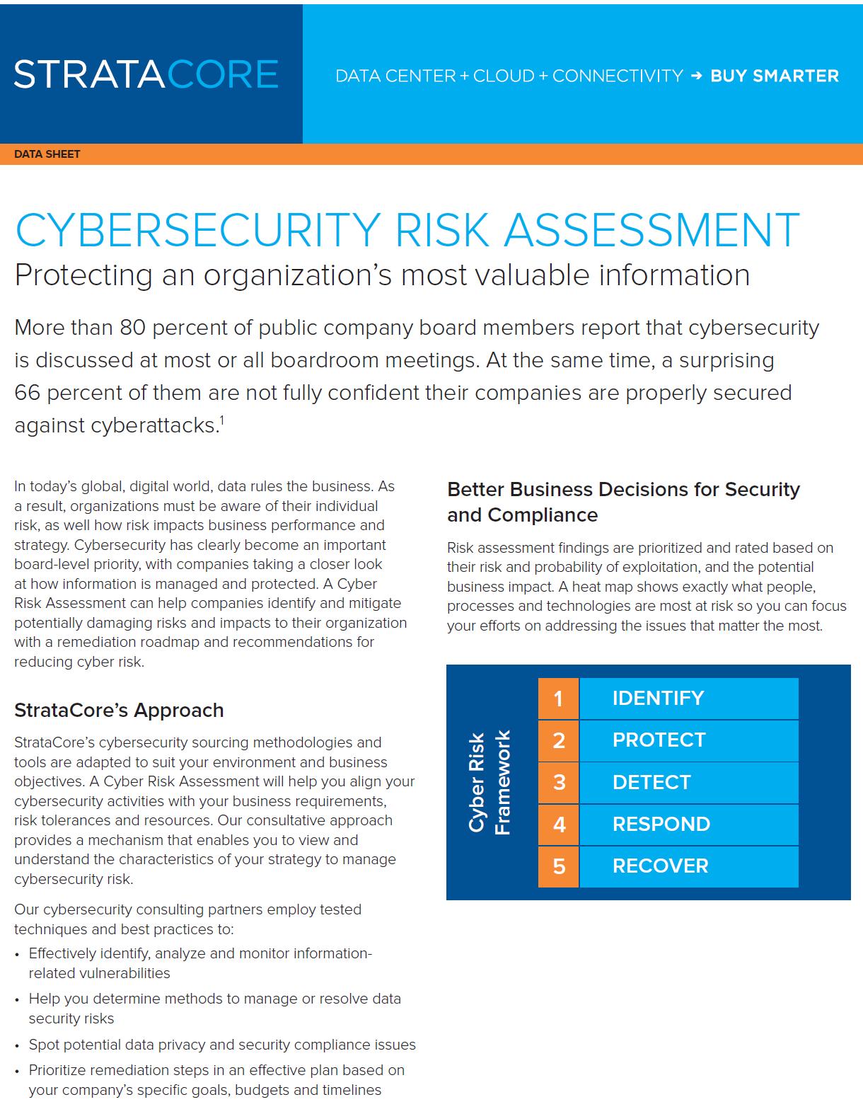 Cybersecurity risk assessment data sheet