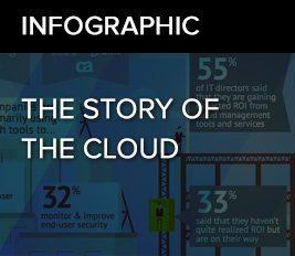 infographic-story-of-the-cloud.jpg