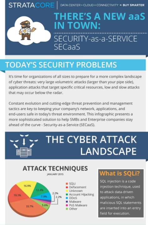 SECaaS infographic2