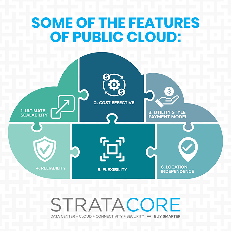 characteristics of public cloud